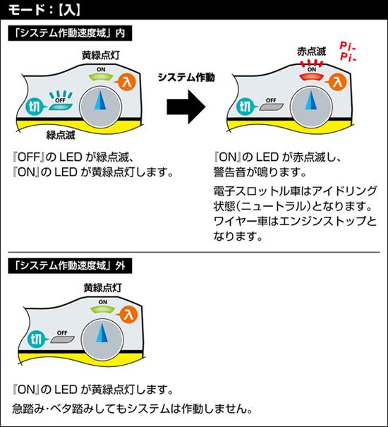 S-DRIVE基本操作